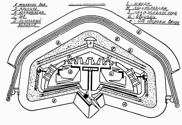 План-схема форта