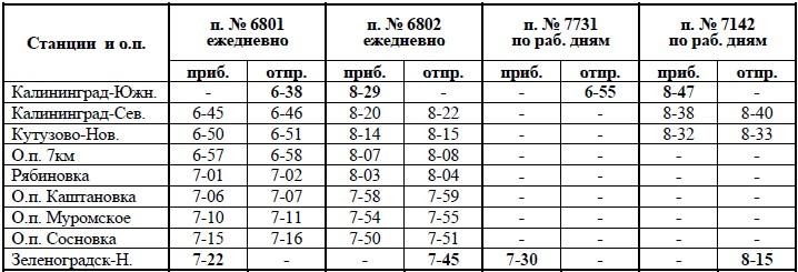 Расписание электричек Калининград - Зеленоградск-Новый.